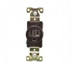 15 Amp Single Receptacle, Industrial, Brown