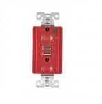 3.1 Amp USB Charger w/ Duplex Receptacle, NEMA 5-20R, Red