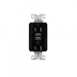 15 Amp Duplex Receptacle w/USB Charger, Tamper Resistant, Black