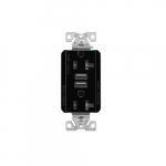 20 Amp Duplex Receptacle w/USB Charger, Tamper Resistant, Black
