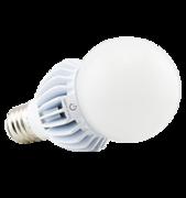 Green Creative LED Bulb