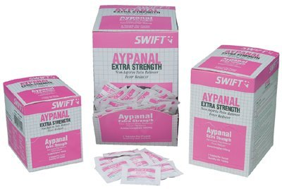 Aypanal Extra Strength Non-Aspirin Pain Relievers