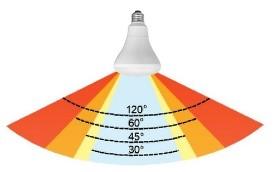 image of beam angle