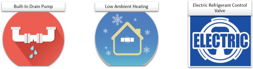 Panasonic heat pump and air conditioning features