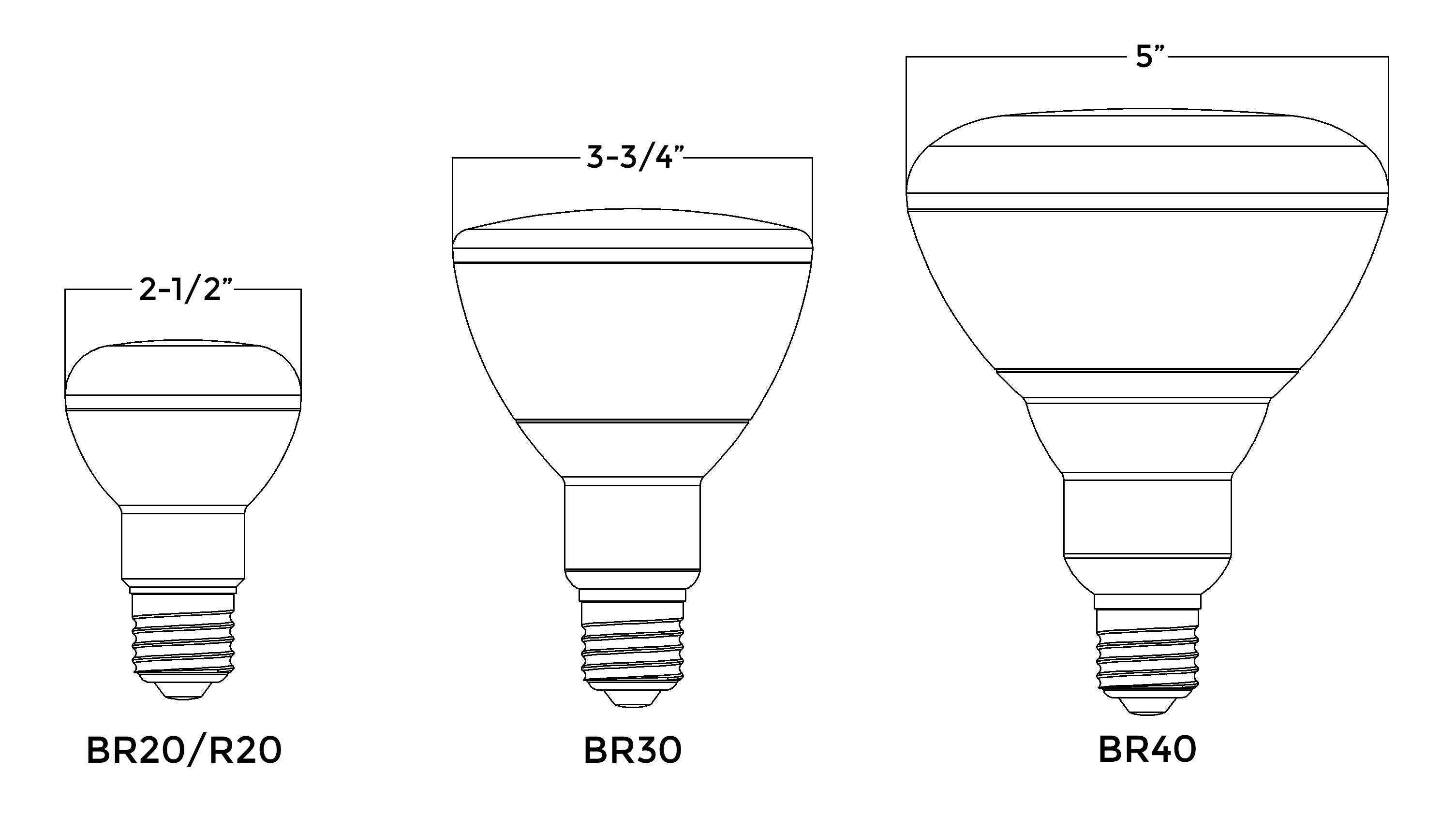 What Is A Led Br Light Bulb