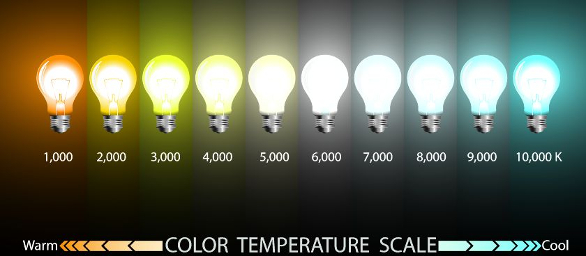 color temperature scale restaurant lighting guide