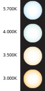 image of LED Color temperature