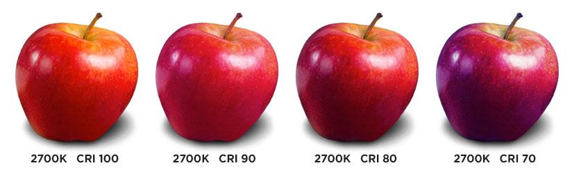 CRI rating of apples