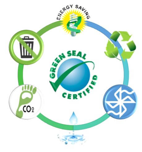 green seal certification parameters