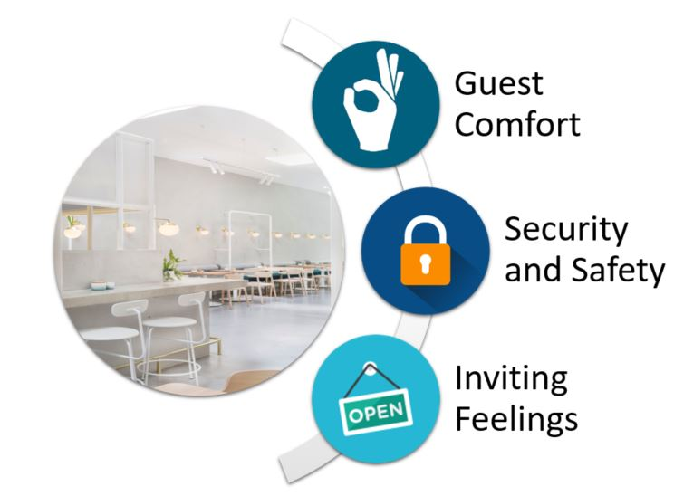 restaurant lighting provides guest comfort, security and safety, and inviting feelings