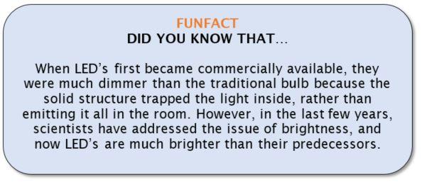 ledfunfact
