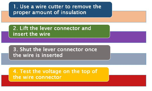 Steps for using a Wago wire connector