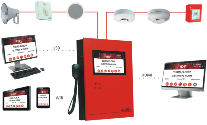 Fire prevention how much voltage can my fire alarm panel handle addressable panel alarmpanel cheapraybanclubmaster Image collections