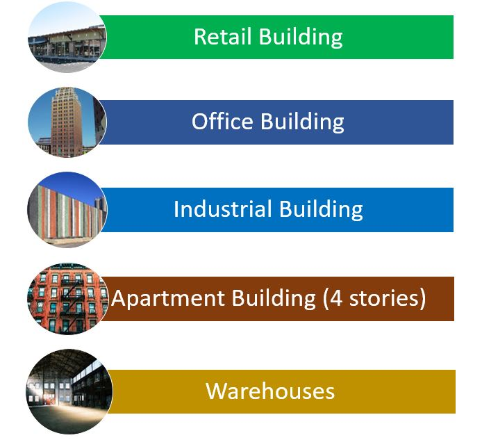 Qualified buildings for tax deduction