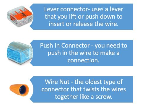 List of wire connectors