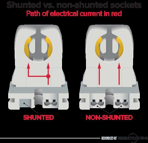 Shunted vs. Non Shunted tombstone Socket