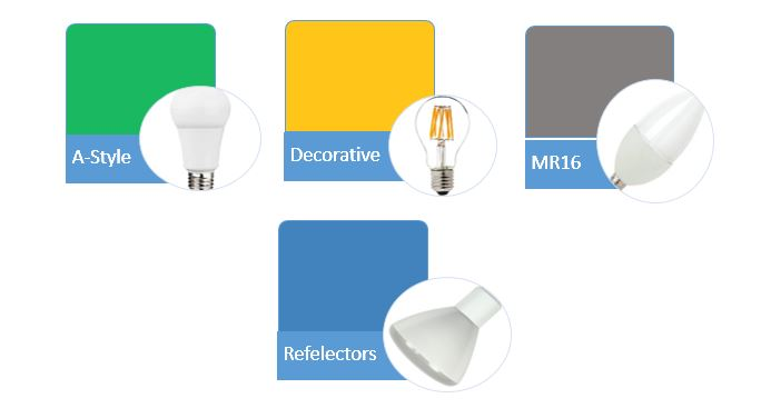 Different types of LED bulbs