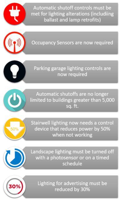 ASHRAE lighting standards