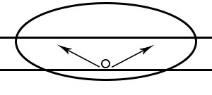 Illustration of wall pack beam angle