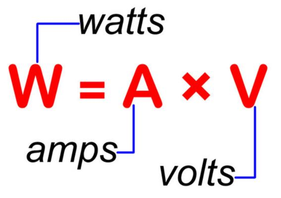 watts equation