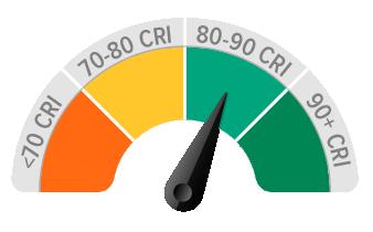 CRI measure