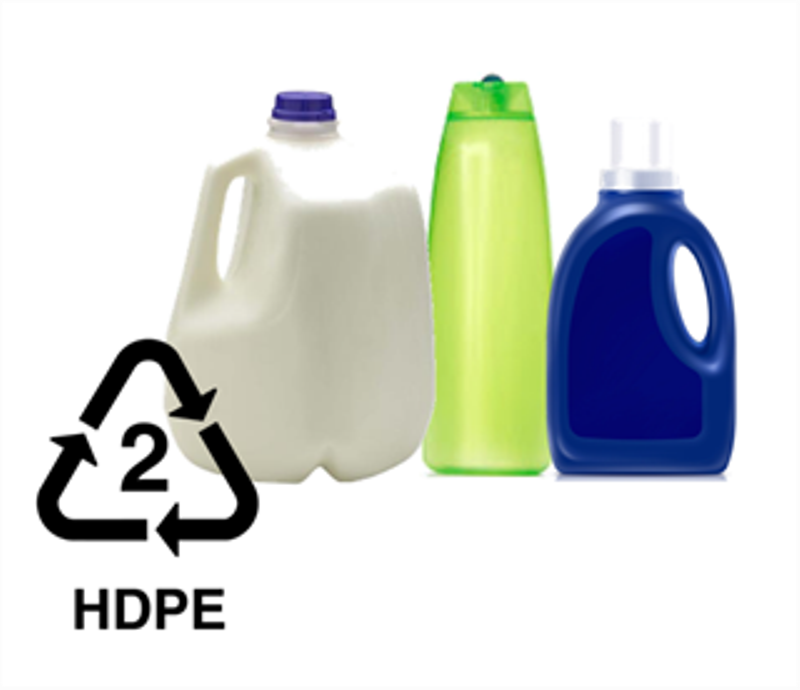 Recyclables for HDPE