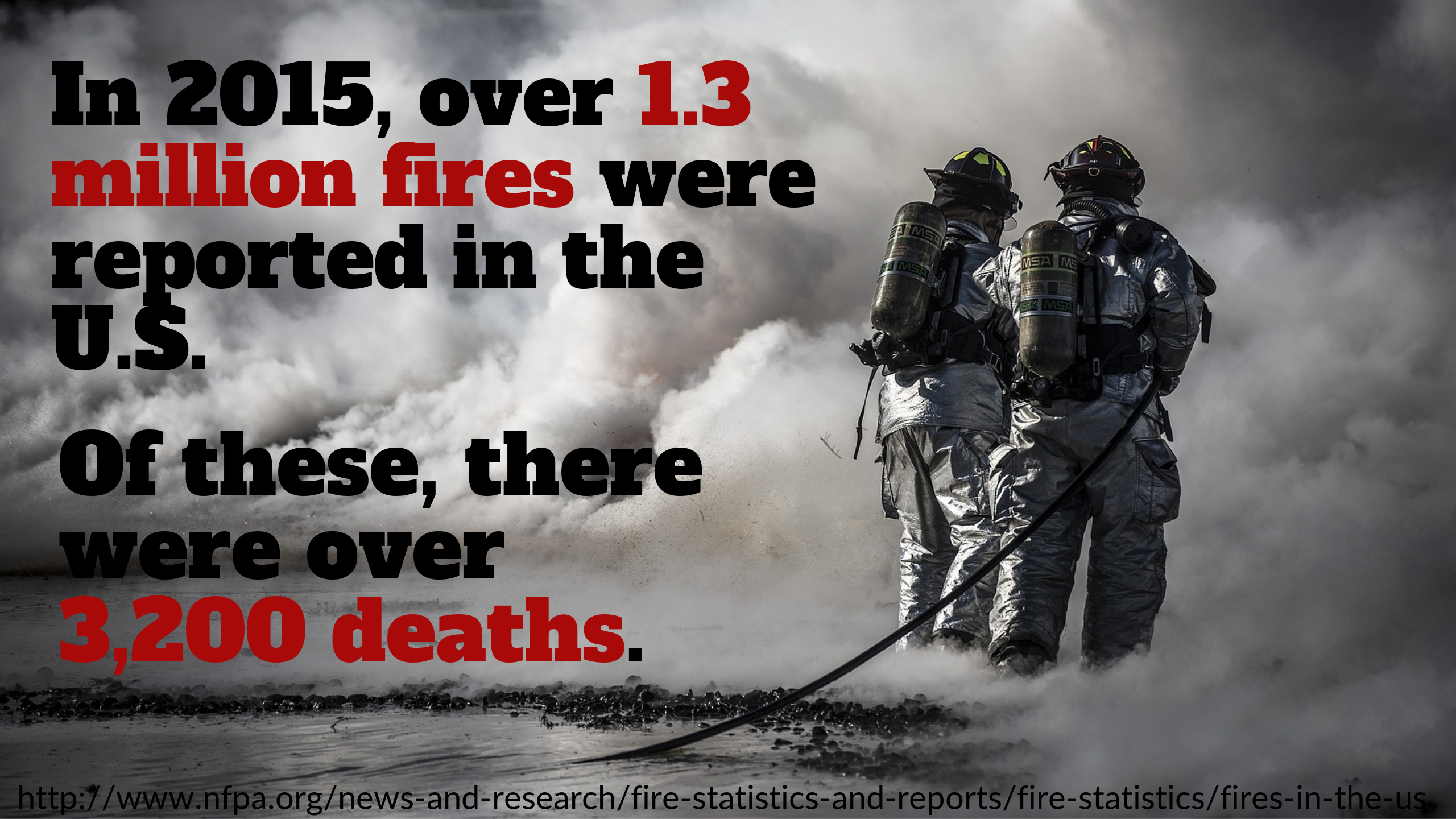 fire deaths in 2015