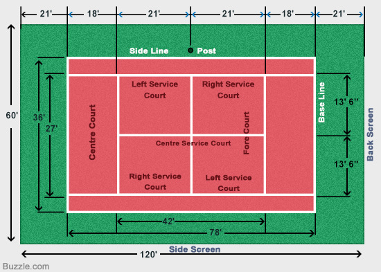 standard single play tennis court dimensions