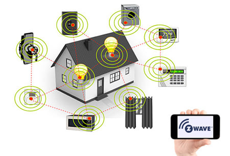 z wave mesh network for smart devices