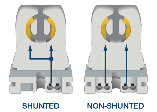 PICTURE OF SHUNTED VS NON-SHUNTED SOCKET